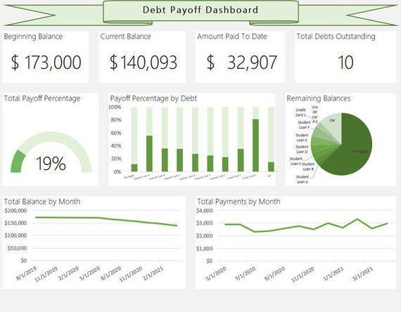 Debt-free forever pdf free. download full