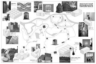 LOS VACIOS URBANOS _ Clara Nubiola: MUSEUM INSEL HOMBROICH . Neuss · Erwin Heerich , Alvaro Siza.