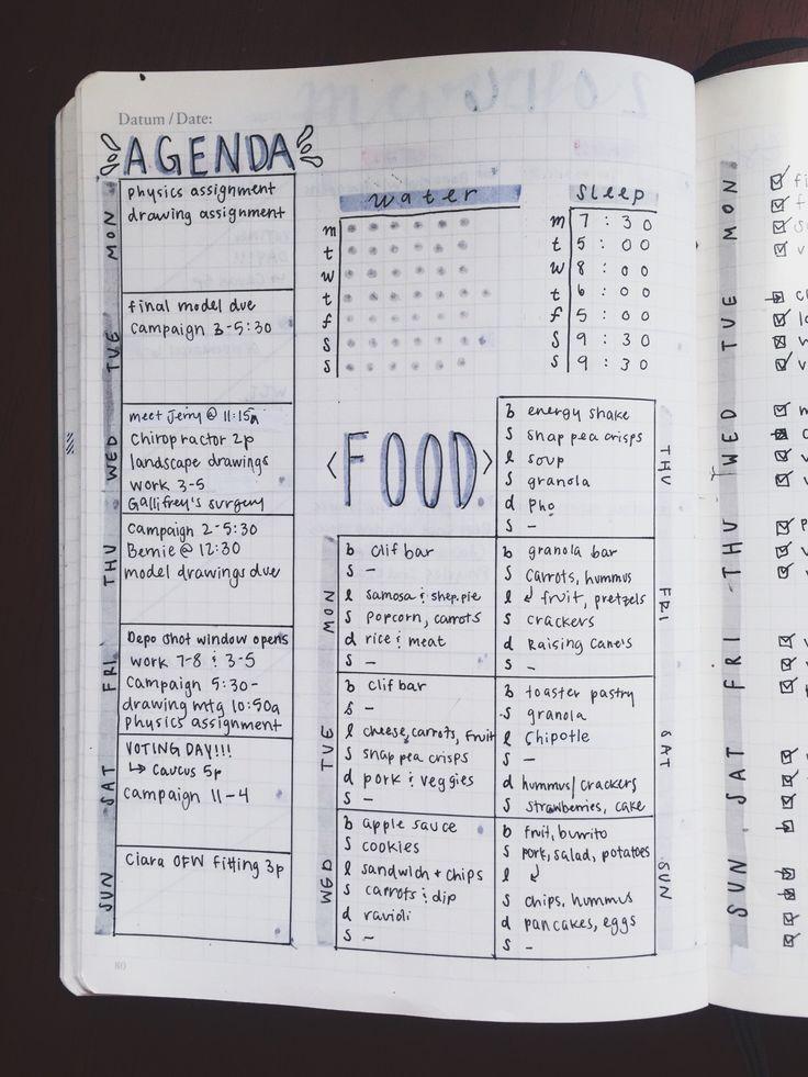 meer dan 1000 idee u00ebn over planner layout op pinterest