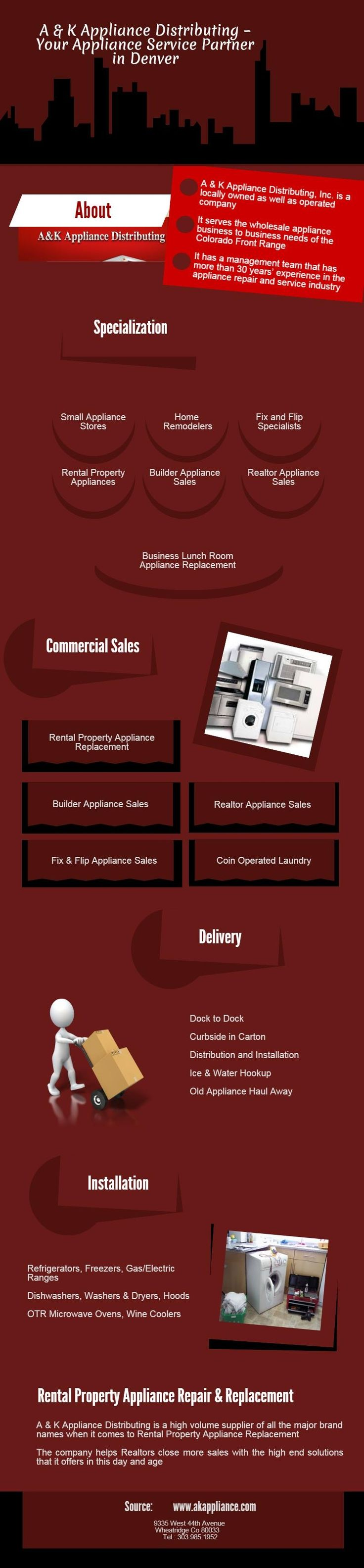 Denver Appliance Stores Best 25 Appliance Sale Ideas On Pinterest Cookers For Sale