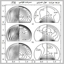 #metallurgy #متالورژی #نفوذکربن #فرایندکربن  In this study, a three-dimensional numerical model was developed to predict the depth of carbon diffused, from the surface of work piece, in irregular shaped pusher gas carburizing reactor. The profile of the gas velocity and temperature were also predicted. The mathematical model  was based on the steady, threedimensional laminar transport equations describing the conservation of mass, momentum, heat and species.  These equations were discretized…