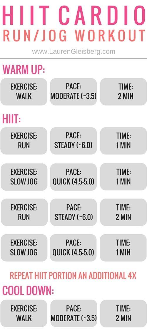 ConfidenceKini Challenge: Cardio (W4D5 | Running Training ...