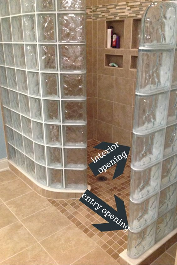 5 Proven Questions To Get The Size Of Your Shower Opening Right. Glass  Block ShowerShower StallsWet ...