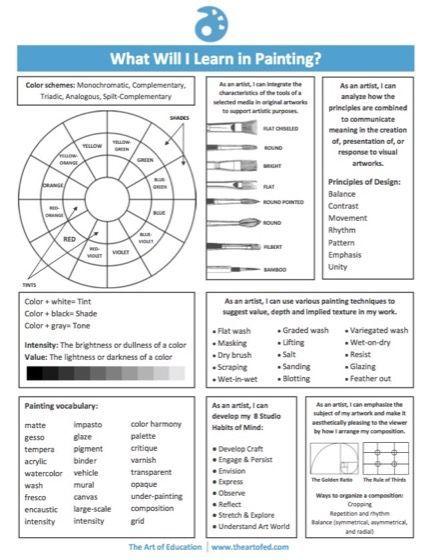 Communication worksheets for high school