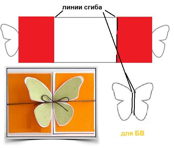 Единорогами смешные, как сделать бабочку в открытке