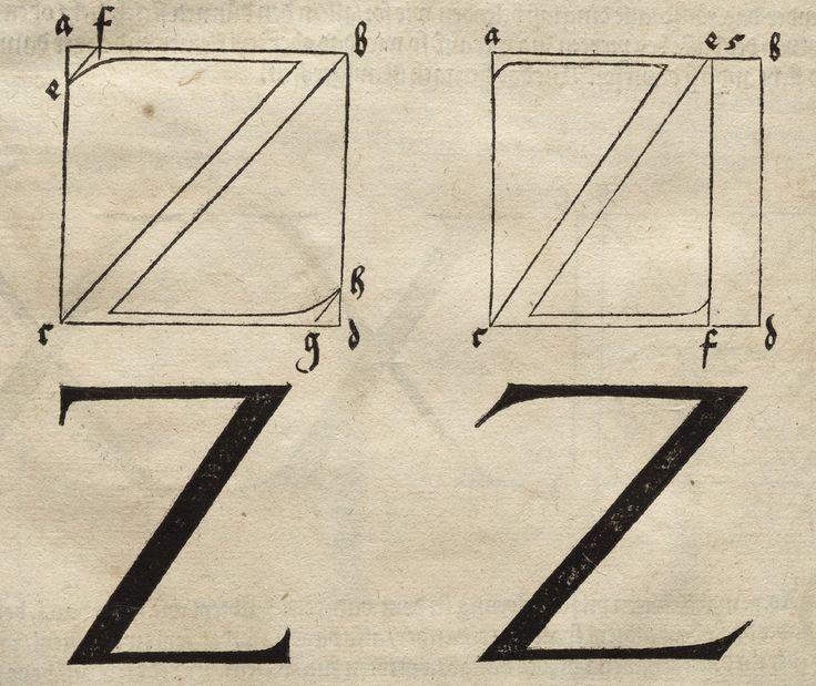 Albrecht Dürer - Underweysung der Messung. Z