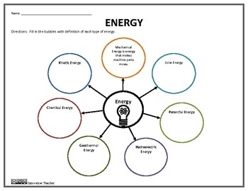 23 best images about Energy on Pinterest | For kids, Science fair ...
