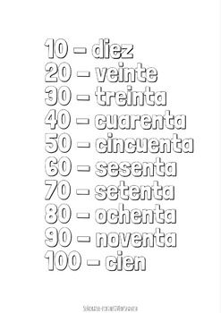 Print & Color! A black and white printable of Spanish number vocabulary of numbers 10 - 100 by tens for students to color and glue into a notebook. Great reference sheet!