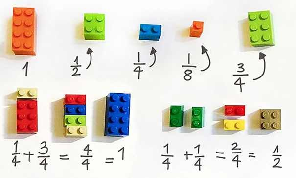 """As if LEGOs weren't enough of an awesome childhood toy, one teacher has found another awesome educational/developmental use for this super-toy – as a math education aid! Alycia Zimmerman, a 3rd-grade teacher in New York, uses them to explain fractions, squares and other mathematical concepts. """"In the classroom, the tiny bricks are now my favorite …"""