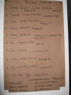 Living, Learning, and Loving in Kentucky: House Rules and Chore Charts