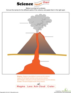 15 best Volcanoes images on Pinterest | Volcano, Volcano ...
