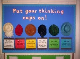 The 6 Thinking caps.  Teaching students to analyze a situation from different…