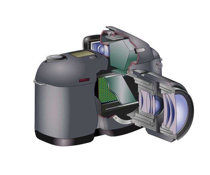 Reflex camera numeric - Digitaalinen valokuva – Wikipedia