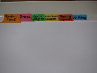 organization idea for reading/writing binders    Lessons with Laughter: Daily 5