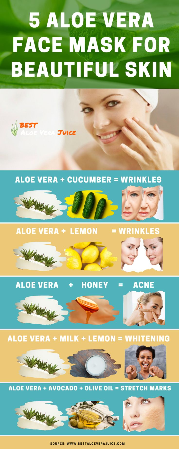 Benefits of aloe vera gel for skin and hair care best