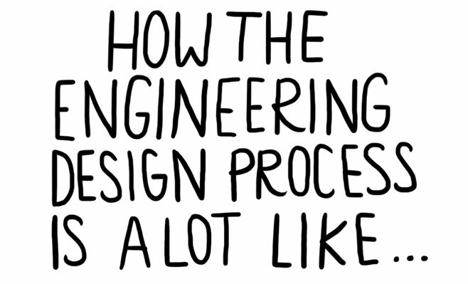 When engineers set out to solve a real world problem, they go through an engineering design process-- in much the same way you would throw an impromptu taco party. In this animated video, learn the engineering design process. This video is part of the Engineering for Good Unit.