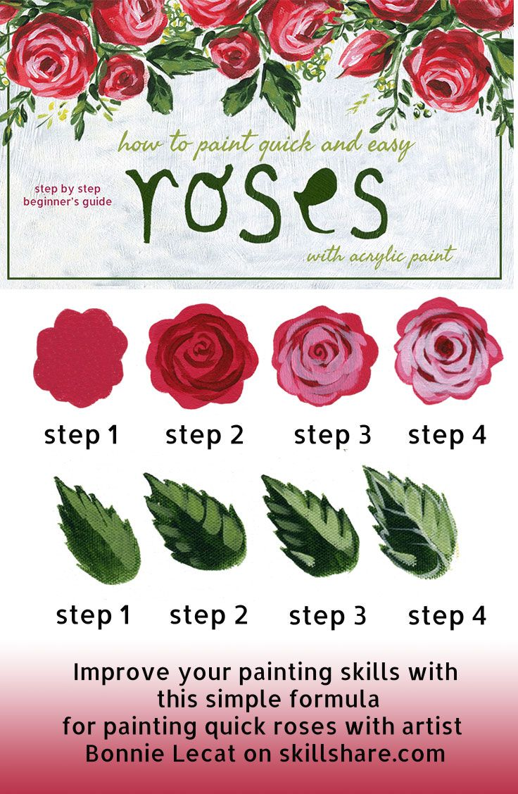 Painting Roses In Acrylic Easy Step By Step Online Course