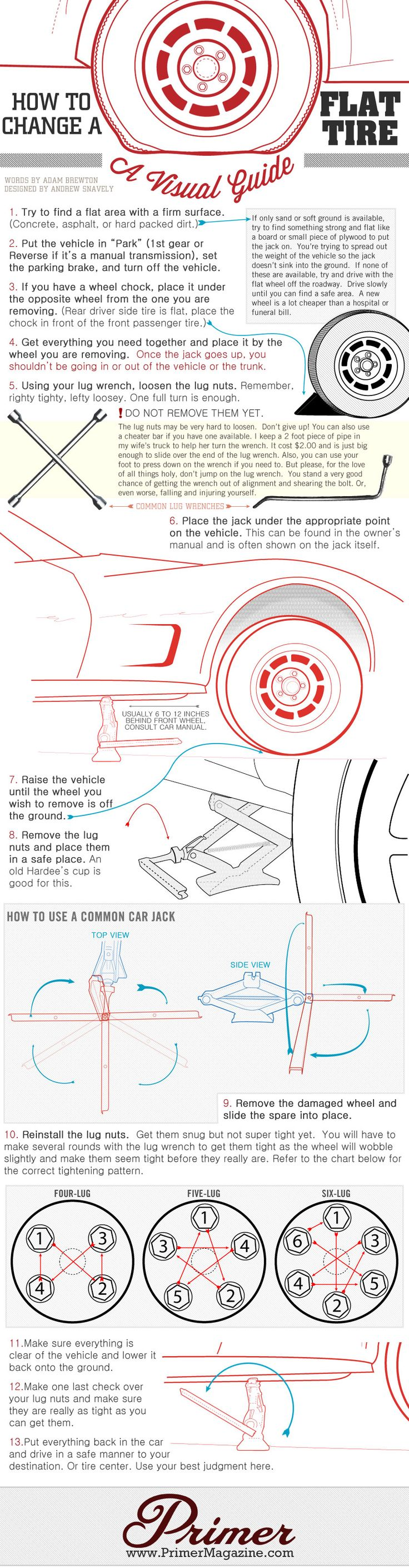 How to Change a Flat Tire: Visual Guide-yes, a properly running car is a fabulous accessory.