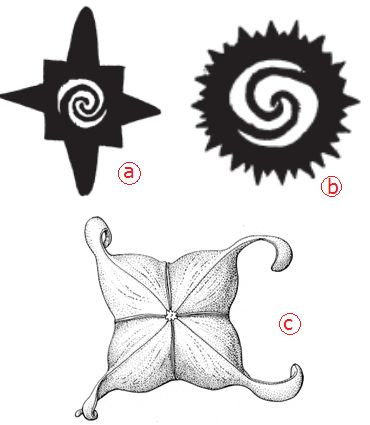 Tattooed on the shoulders of many Borneo warriors, two rosette motifs can be found, one on each shoulder. At the time this was written, reliable sources of Borneo tattoos and pagan practices could …