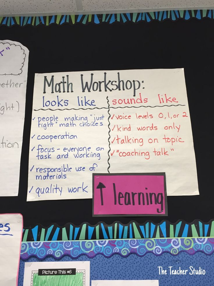 Create anchor charts for math workshop with your class and refer to them often! Here's how I do it.