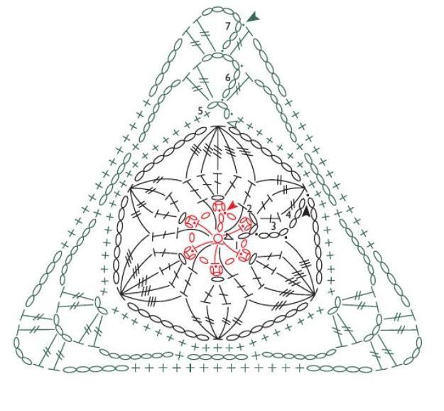 17 best ideas about crochet diagram on pinterest