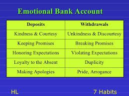 Image result for stephen covey emotional bank account