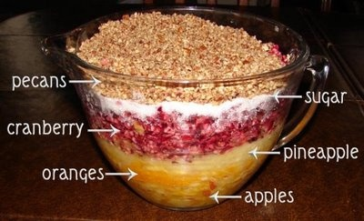 how to cook fresh cranberries for stuffing