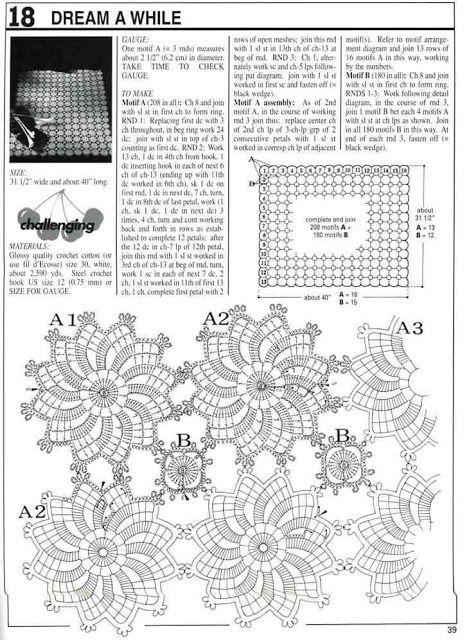 crochet magazines 61 gitte andersen picasa web albums crochet ...