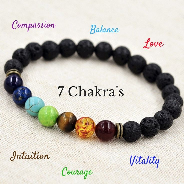 "Just bought this one .... Chakra Bracelet Benefits and Meaning!   The Sanskrit word Chakra literally translates to ""wheel"". In yoga and meditation this is referring to the wheels throughout your body that transform into energy, throughout your entire body"