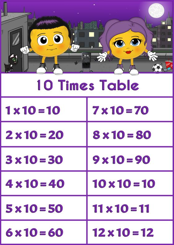 13 best images about free kool kidz revision sheets on for 10 times table song