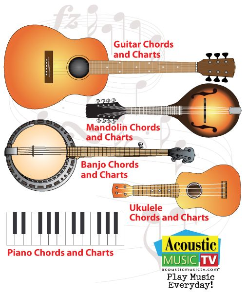 17 Best images about AcousticMusicTV.com on Pinterest : Guitar chords, Ukulele and Blues rock