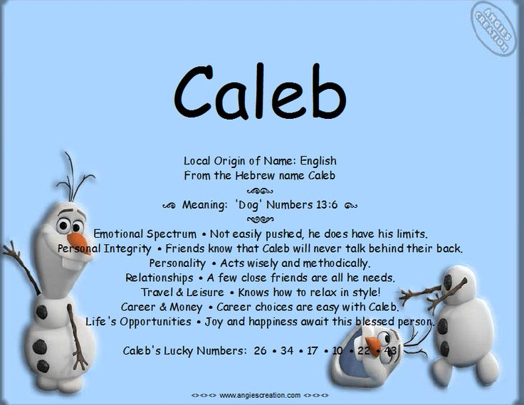 Caleb – Name Meaning and Analysis