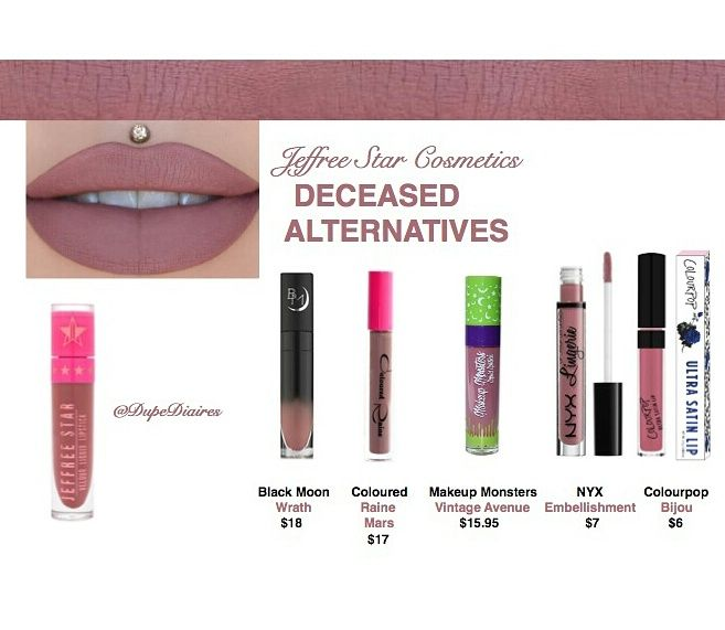 jeffree star deceased dupes