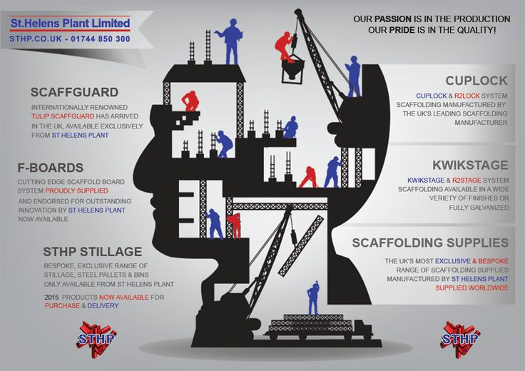 Our latest range of exclusive and bespoke fabricated scaffolding and scaffolding supplies are now available for dispatch! From stillage, steel pallets and bins (...)