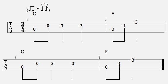 Rainbow Connection Tabs for Uke.
