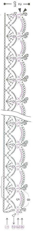 ::Pontos em crochê - Esquemas - Graficos - A cor diferente do esquema, significa uma outra cor de linha, no caso Branco, e o restante Vermelho