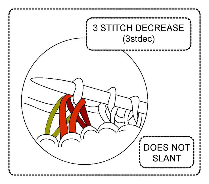 Knitting Decrease Stitches Evenly Calculator : 17 Best images about Knit: decreasing on Pinterest Knitting, Decoding and V...