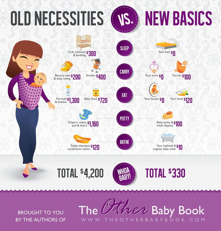 Old Necessities vs. New Basics. I did almost all of these! My #2 baby did the baby potty training. It does work but you have to be consistent. I tried cloth diapers but it did not fit my families lifestyle. I did not do baby potty training with my #3. Life is a lot easier with attachment parenting.-Lucy Figueroa