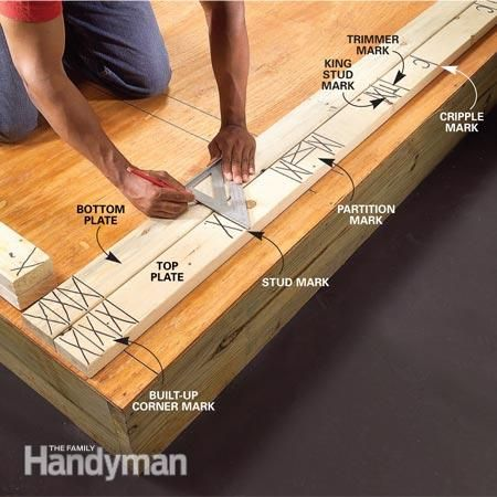 #Homestead #Survival #LostSkills - Learn the simple framing techniques that ensure accurately built, tightly framed walls. This article explains the basics of marking up and laying out a wall, along with tips about headers, trimmers and studs.