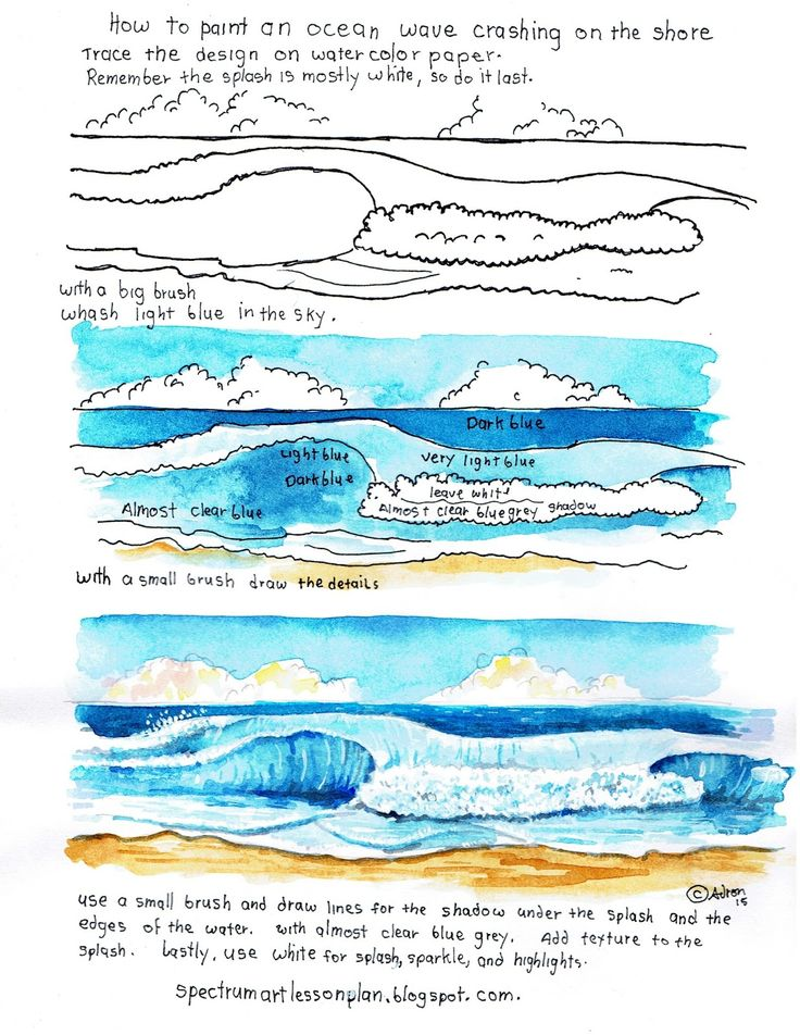 Adron's Art Lesson Plans: How To Paint A Picture Of An Ocean Wave Lesson And Worksheet