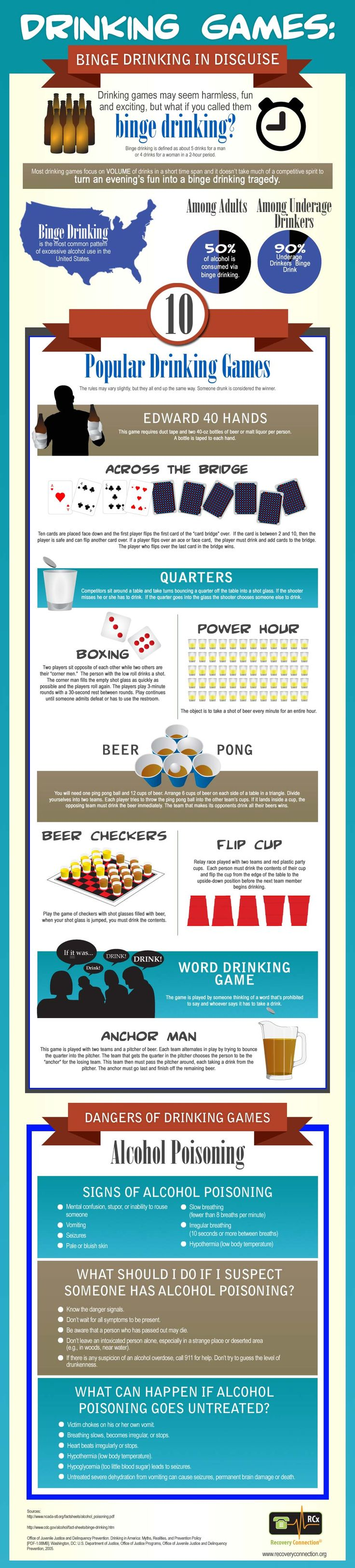 Drinking Games - Binge Drinking Alcohol in Disguise http://www.recoveryconnection.org/drinking-games-infographic/# #alcohol #bingedrinking