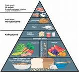 Υιοθετούμε τις κακές διατροφικές