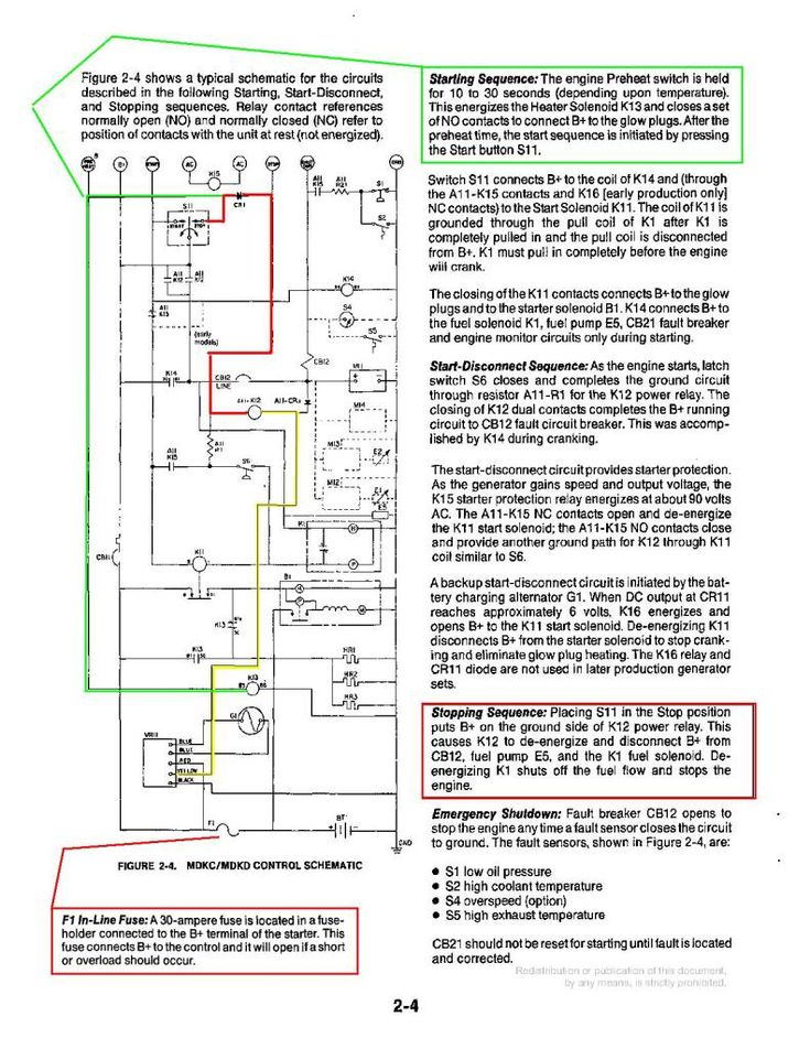 Trend Onan Rv Generator Wiring Diagram 53 With Additional