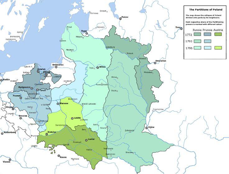 Las particiones de Polonia