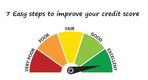 Here is complete guide that can help you make positive variation in your credit report. Just need to apply online with us that is quite fast and safe way of applying. www.fastloans.net.nz/application.html