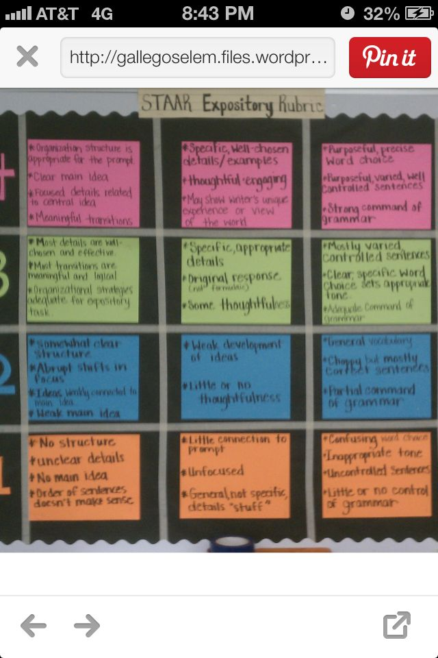 teaching expository essay writing 4th grade Remind students that expository writing is the most used type or writing by authors (especially in everyday life) activities and procedure: -have the students take notes while you teach a step-by-step plan of how to write a good expository writing piece.