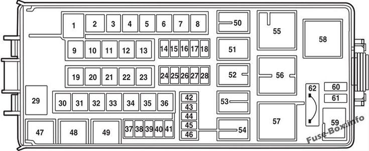 Under-hood fuse box diagram: Ford Explorer (2003, 2004 ...