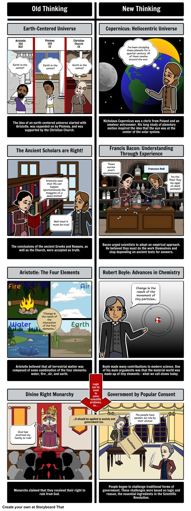 The Age of Enlightenment - The link between the Scientific Revolution and the Enlightenment is important to understand. In this activity, students will create a T-Chart  storyboard that gives example of how old ways of thinking about science were transformed by reason and logic.