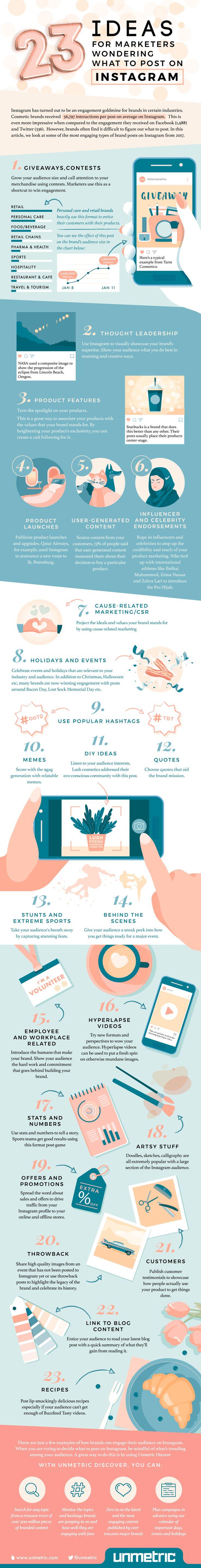 49 besten Social Media Bilder auf Pinterest