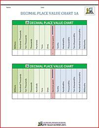 decimal place value chart 1a